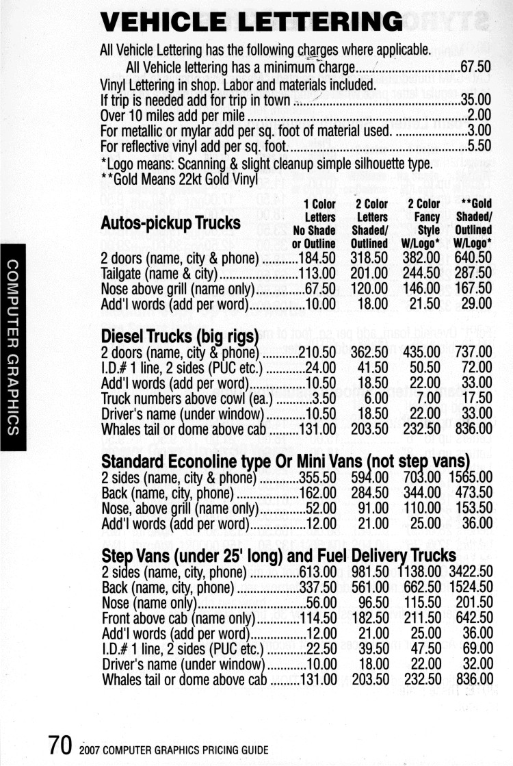 2007 Contractors Pricing Guide For Vehicle Graphics
